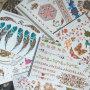 Секреты и советы как нарисовать красивые рисунки мехенди начинающим